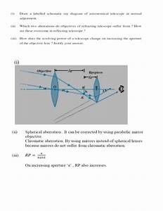 31 Draw A Ray Diagram Of The Lens System You Set Up In C6