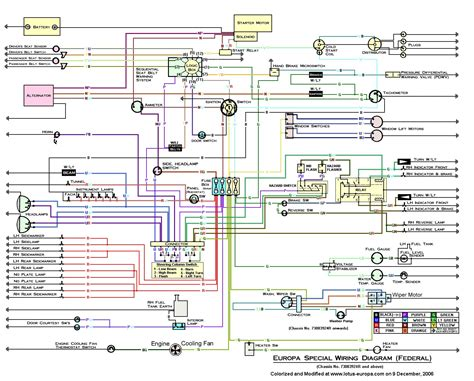 wiring diagram renault master 2007 new colorized wiring