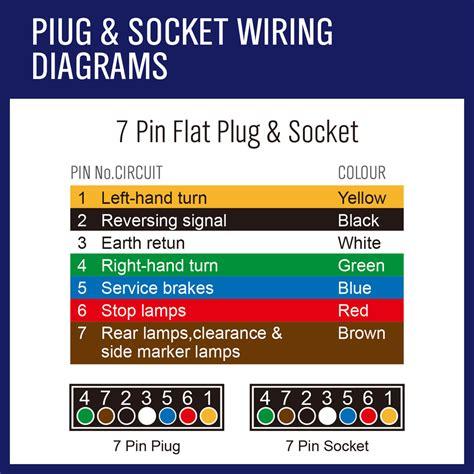 Narva Pin Trailer Plug Wiring Diagram