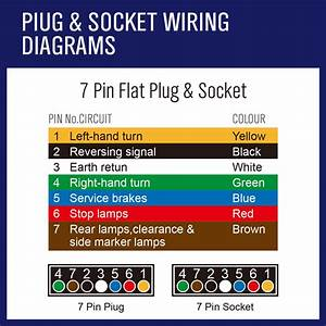 Narva 7 Pin Trailer Plug Wiring Diagram