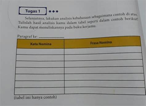 Kunci jawaban lks pr bahasa indonesia download. Kunci Jawaban Buku Paket Bahasa Indonesia Kelas 10 - Guru ...