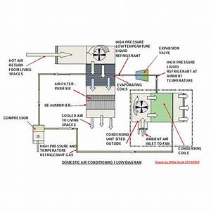 Hvac Air Flow Diagram   21 Wiring Diagram Images Wiring  Furnace Air Flow Direction Diagram