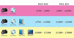 wedding photographer price chart the freelancer club With how much to charge for wedding photography