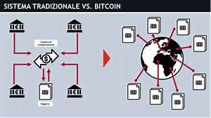 "Bitcoin USD (BTC-USD) Price, News,"" History - Yahoo Finance"