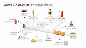 What U0026 39 S In A Cigarette Powerpoint Diagram