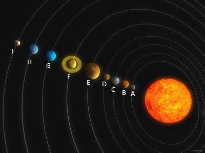 Solar System Diagram Without Pluto by Learning2educate Learning2educate