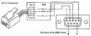 phone wiring pinouts phone get free image about wiring With likewise ether crossover cable wiring diagram on wiring diagram key