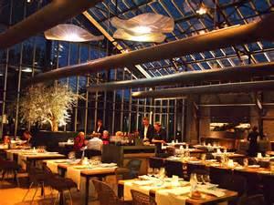 netherlands restaurants tomostyle
