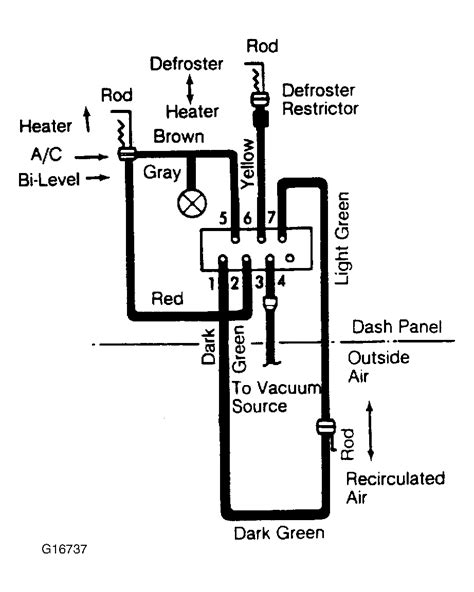 Where Can Find Vacuum Diagram For Chevy