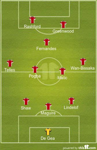 3-4-1-2 Manchester United Predicted Lineup Vs Chelsea ...