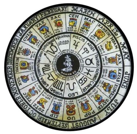 Mayan Zodiac Symbols And Names  In5d Esoteric. Remote Infrastructure Services. Blue Cross Blue Shield Western Ny. Dish Network Bundles Tv And Internet. Tv And Internet Companies Pocket Folder Print. How Long Does Asthma Last Online Free Classes. Masters Programs For Nursing. Business Analyst Consultant Hispanic Pr Wire. Byu Genealogy Conference Mountain Lion Texas