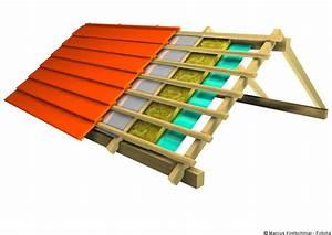 Aufbau Dämmung Dach : dachd mmung m glichkeiten vorgaben der enev ~ Whattoseeinmadrid.com Haus und Dekorationen