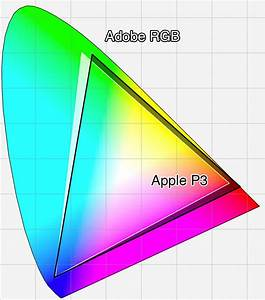 The Wide Gamut World Of Color  U2014 Imac Edition