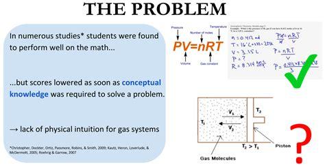 entropy  game  teach thermodynamics concepts
