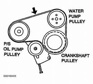 Service Manual  Installing New Serpintine Belt On A 1998