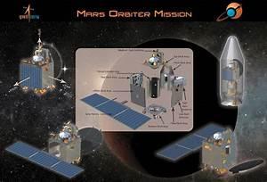 India's First Mars Mission Set to Blast off Seeking ...