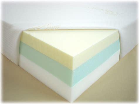 memory foam the best benefits of buying a memory foam mattress topper