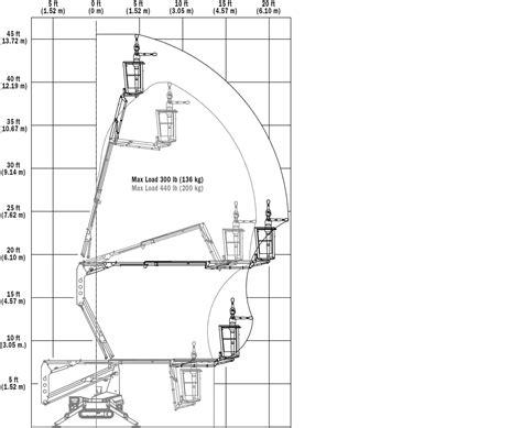 bay area spider lift compact crawler atrium lift rental fagan high reach equipment co