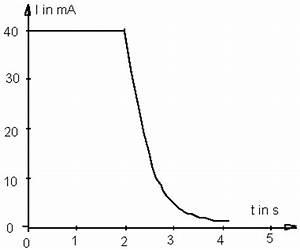 Induktion Berechnen : aufgaben leifi physik ~ Themetempest.com Abrechnung