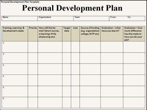 Personal Development Plan Essay Myself Essay Writing Personal