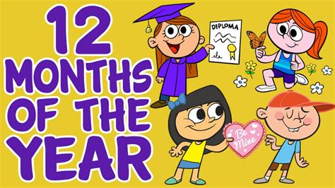 months of the year song for preschool months of the year 12 months of the year song with 260