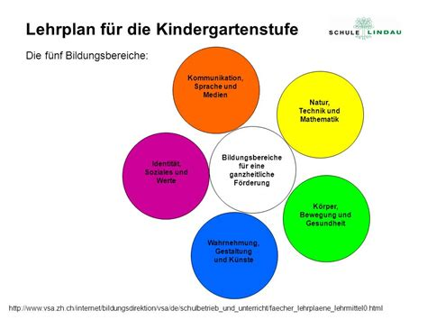 mein kind kommt  den kindergarten  video