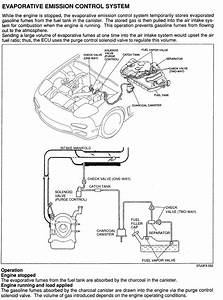 U0026quot Why Is This Engine So Damn Complicated   U0026quot  Part 2  Emissions Controls