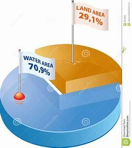 Wasser Und Land Stock Abbildung  Illustration Von Mast