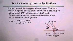 Vector Diagram Resultant Velocity Concept