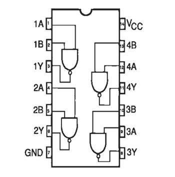 ic ls pinout pin diagrams   nand gate logic