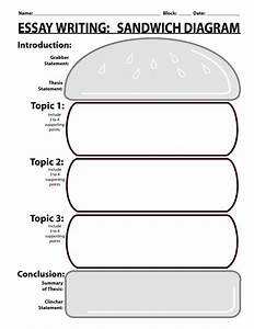 Sandwich writing template essay writing sandwich diagram for Sandwich template for writing