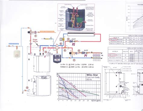 Lochinvar Wiring Diagram by Help Need Wiring Completely Lost Heating Help The Wall