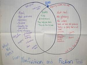 Venn Diagram Fiction Vs Non