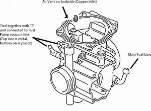 250 Quad Carburetor Diagram : this for motorcycle mechanic ok lets try this again the ~ A.2002-acura-tl-radio.info Haus und Dekorationen