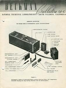 Du Spectrophotometer