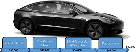 39+ Tesla 3 Series Price Gif