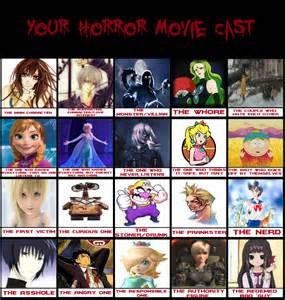 My Cast Horror Movie Meme