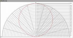 Lichtintensität Berechnen : abalight led highbay sun 135 6000k olino ~ Themetempest.com Abrechnung