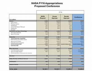 NASA's Budget Gets a Boost - Sky & Telescope
