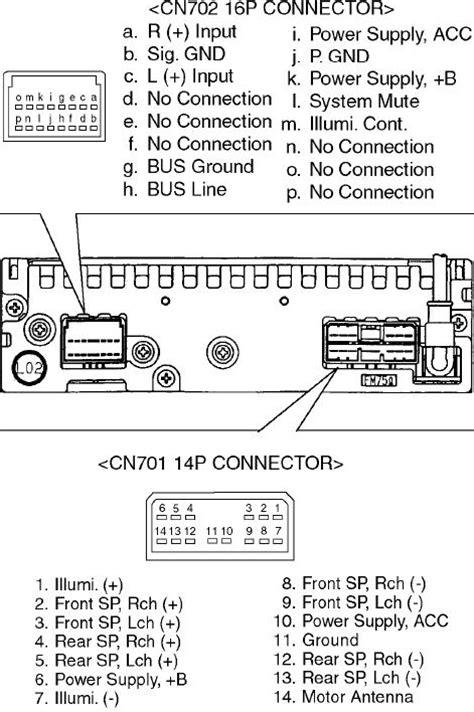 subaru p126 p129 pinout diagram pinoutguide