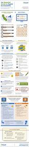 The Essential Guide To Digital Accessibility  Infografia