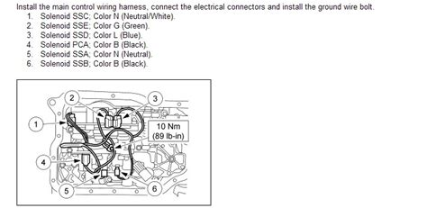 Diagram Which Shift Solenoid The Wire Color