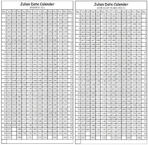 julian date converter  printable calendar
