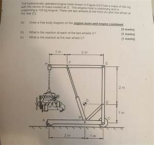 Solved  The Hydraulically Operated Engine Hoist Shown In F