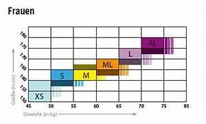 Größe Und Gewicht Des Ungeborenen Berechnen : aqualung neopren overall bali active 3 mm damen ~ Themetempest.com Abrechnung
