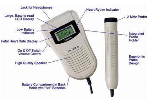 Affordable Fetal Doppler Heart Rate Monitor For Home