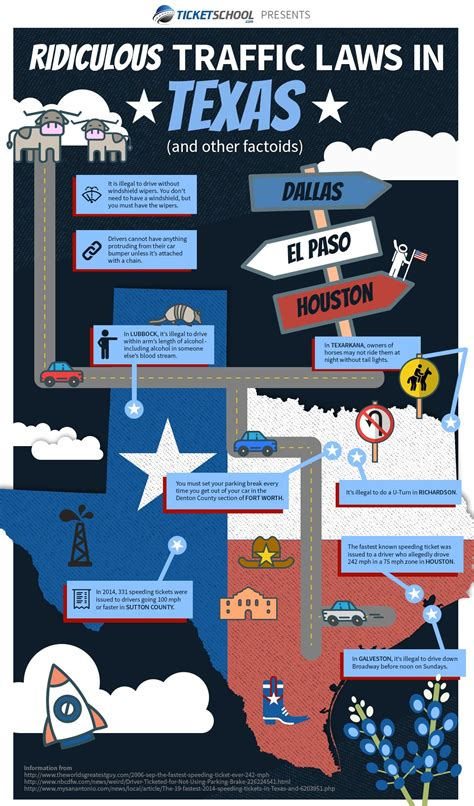 texas ridiculous driving laws  interesting factoids