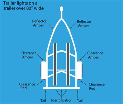 drop light led your trailer 39 s light system marine