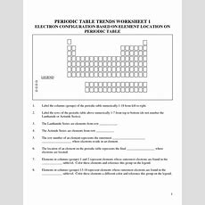 5 Best Images Of Branches Of Science Worksheet  Physical Science Branches, Worksheets On Three