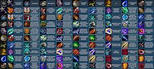 Strike Zone Chart Teamfight Tactics Tft Items Combinations Cheat Sheet